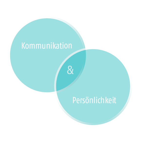 simone-marwede-kommunikation-persoenlichkeit-psychologin-sylt2